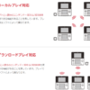 3DSと2DSの通信機能について