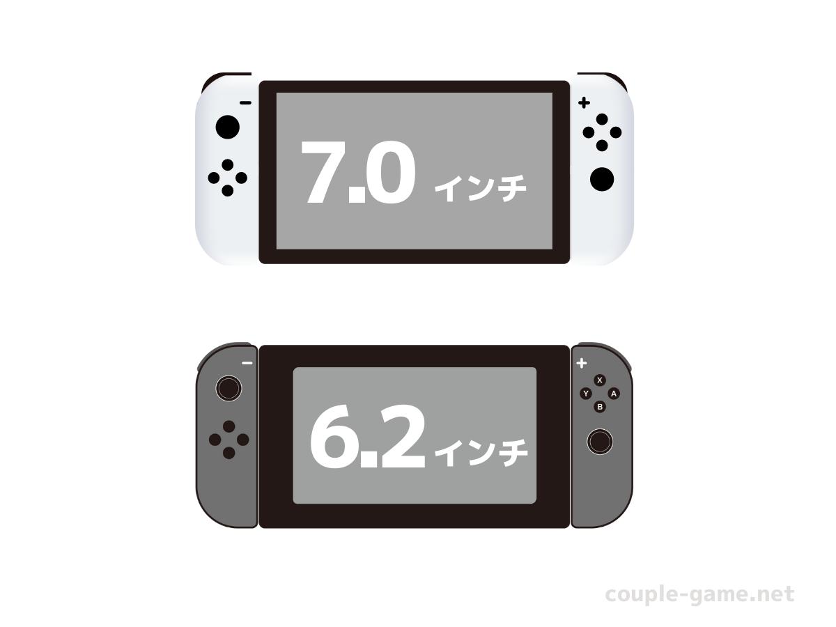 有機ELモデルと旧型Switchの画面サイズ比較