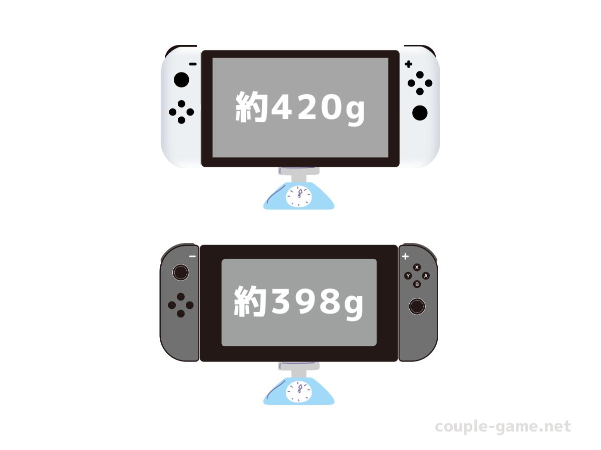 有機ELモデルと旧型Switchの重さの比較