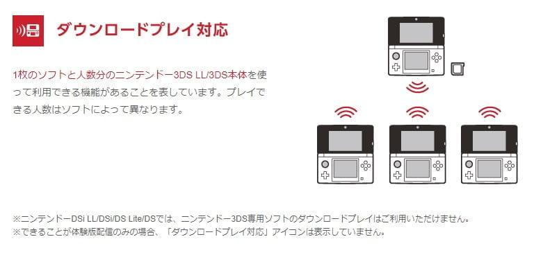 3DSのダウンロードプレイ