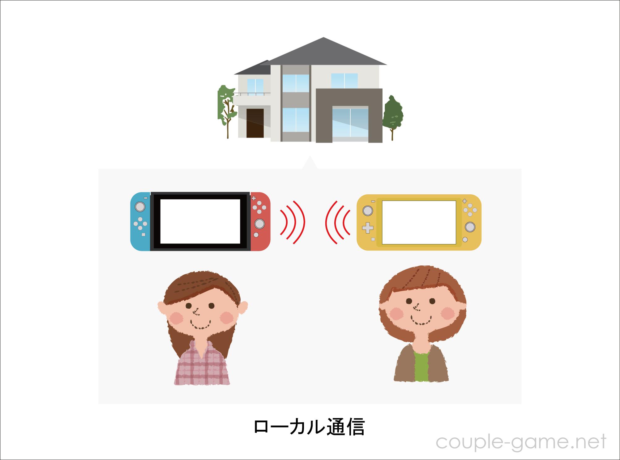 Switchのローカル通信のイメージ