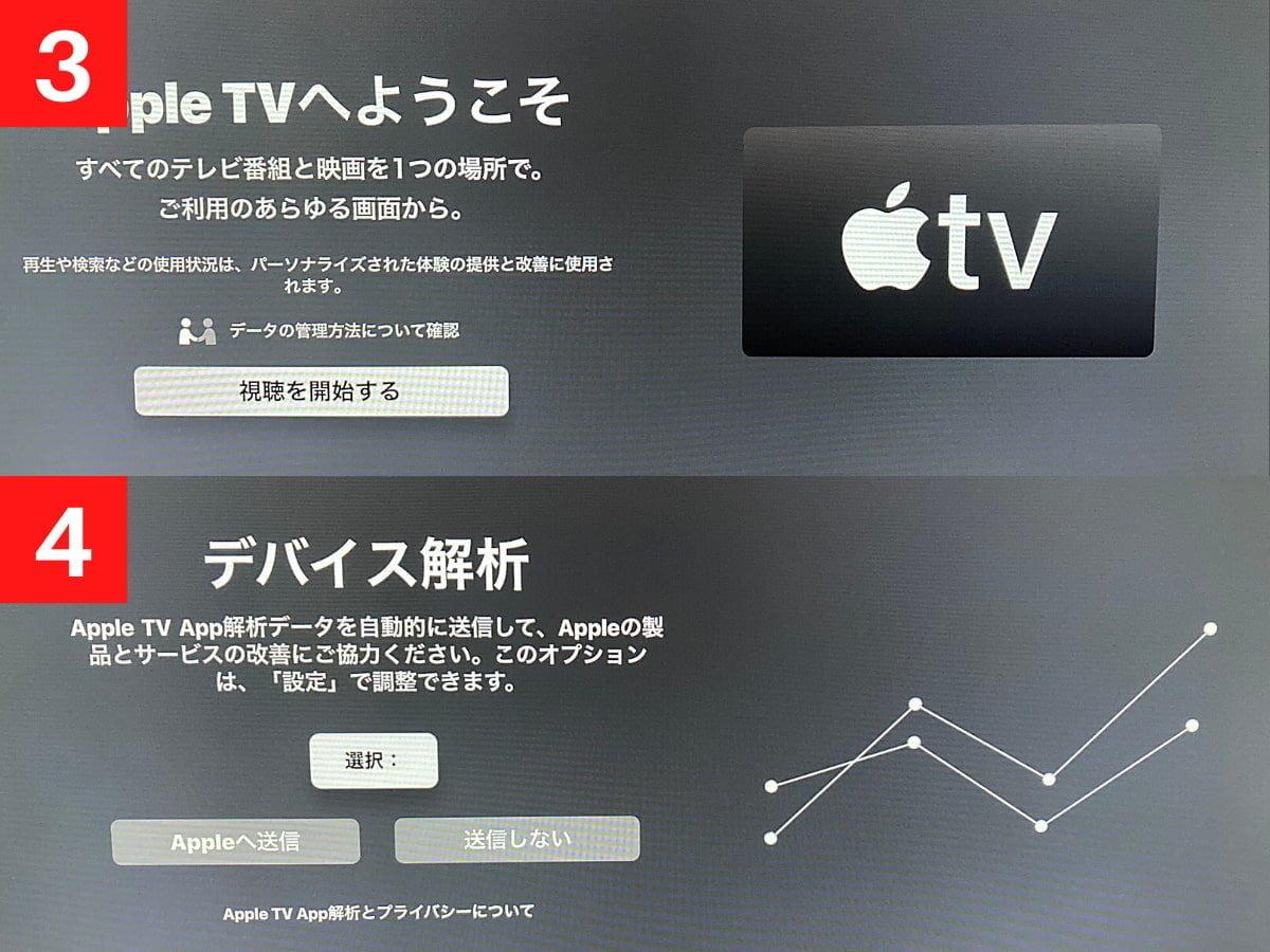 PS5のApple TV+のでデバイス解析の同意