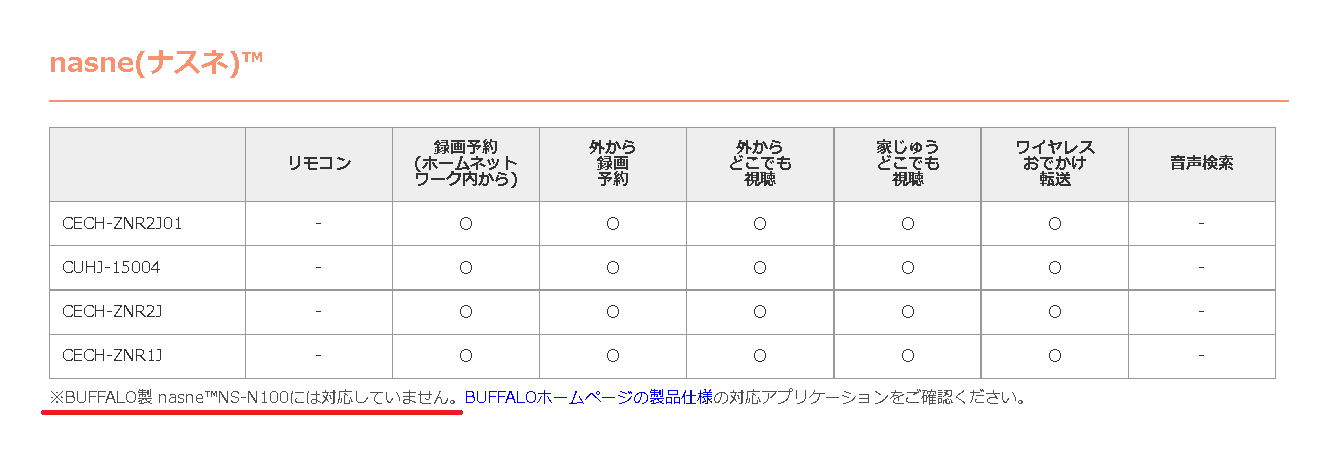 Video&TV SideViewの対応機器一覧