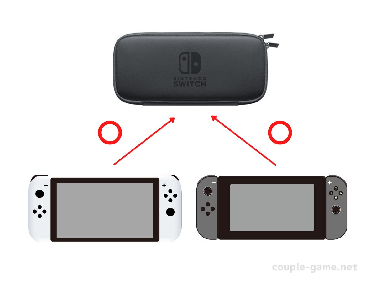 有機ELモデルと旧型SwitchとSwitchケース