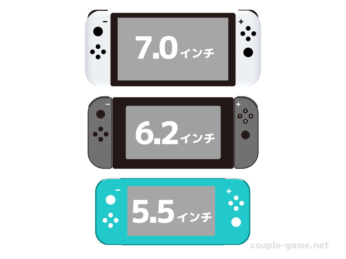 有機ELモデルと従来モデルとSwitch Liteの画面サイズ比較